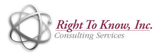 mark for RIGHT TO KNOW, INC. CONSULTING SERVICES, trademark #78708738
