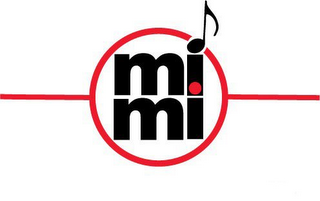 mark for MI MI, trademark #78716911