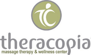 mark for THERACOPIA MASSAGE THERAPY & WELLNESS CENTER, trademark #78724771