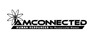 mark for IAMCONNECTED HUMAN RESOURCES FOR RESOURCEFUL WOMEN, trademark #78738325