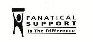mark for FANATICAL SUPPORT IS THE DIFFERENCE, trademark #78755605