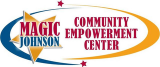 mark for MAGIC JOHNSON COMMUNITY EMPOWERMENT CENTER, trademark #78764016