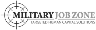 mark for MILITARY JOB ZONE TARGETED HUMAN CAPITAL SOLUTIONS, trademark #78769766