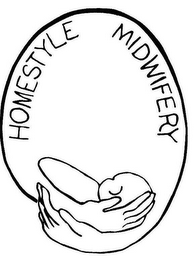 mark for HOMESTYLE MIDWIFERY, trademark #78826543