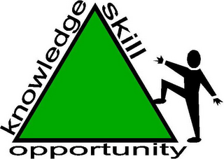 mark for KNOWLEDGE SKILL OPPORTUNITY, trademark #78839120
