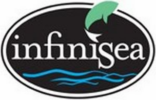 mark for INFINISEA, trademark #78854447