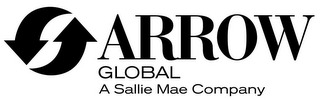 mark for ARROW GLOBAL A SALLIE MAE COMPANY, trademark #78854474