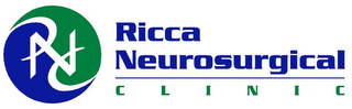 mark for RNC RICCA NEUROSURGICAL CLINIC, trademark #78900084