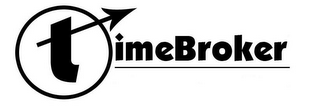 mark for TIMEBROKER, trademark #78901019