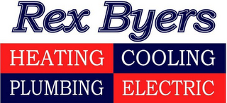 mark for REX BYERS HEATING COOLING PLUMBING ELECTRIC, trademark #78937210