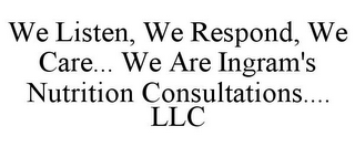 mark for WE LISTEN, WE RESPOND, WE CARE... WE ARE INGRAM'S NUTRITION CONSULTATIONS.... LLC, trademark #78937748