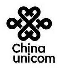 mark for CHINA UNICOM, trademark #78954020