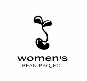 mark for WOMEN'S BEAN PROJECT, trademark #78960284