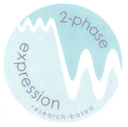 mark for EXPRESSION 2-PHASE RESEARCH-BASED, trademark #79022179