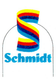 mark for S SCHMIDT, trademark #79030732