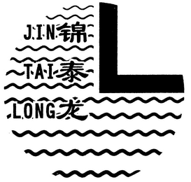 mark for JIN TAI LONG, trademark #79039649