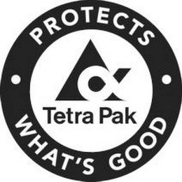 mark for TETRA PAK PROTECTS WHAT'S GOOD, trademark #79070657