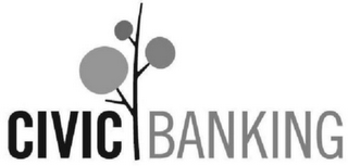 mark for CIVIC BANKING, trademark #79085482
