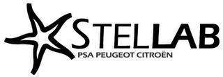 mark for STELLAB PSA PEUGEOT CITROËN, trademark #79103204