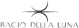 mark for BACIO DELLA LUNA, trademark #79110409