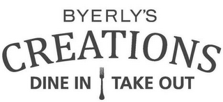 mark for BYERLY'S CREATIONS DINE IN TAKE OUT, trademark #85014860