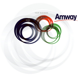 mark for AMWAY YOUR BUSINESS HOME BEAUTY NUTRITION, trademark #85024375