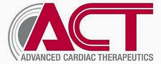 mark for ACT ADVANCED CARDIAC THERAPEUTICS, trademark #85031966