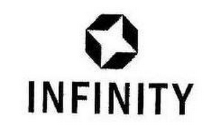 mark for INFINITY, trademark #85036473