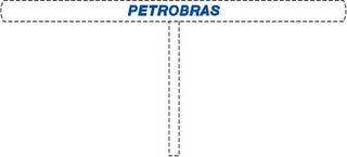 mark for PETROBRAS, trademark #85044416