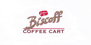 mark for LOTUS BISCOFF COFFEE CART, trademark #85053703