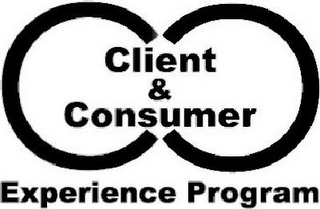 mark for CC CLIENT & CONSUMER EXPERIENCE PROGRAM, trademark #85086534