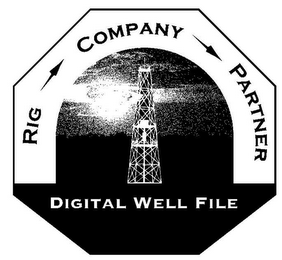 mark for DIGITAL WELL FILE RIG COMPANY PARTNER, trademark #85099326