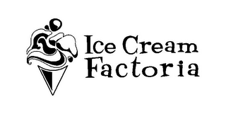 mark for ICE CREAM FACTORIA, trademark #85126792