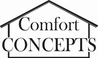 mark for COMFORT CONCEPTS, trademark #85203181