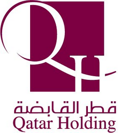 mark for QH QATAR HOLDING, trademark #85211008