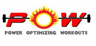 mark for POW POWER OPTIMIZING WORKOUTS, trademark #85234331