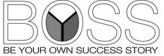 mark for BOSS BE YOUR OWN SUCCESS STORY, trademark #85253205