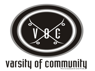 mark for V O C VARSITY OF COMMUNITY THE CROSSBOARD AND PRIDE., trademark #85271796