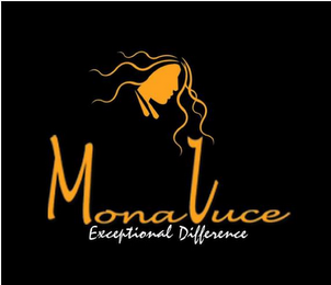 mark for MONALUCE EXCEPTIONAL DIFFERENCE, trademark #85303063