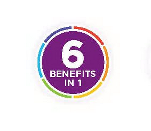 mark for 6 BENEFITS IN 1, trademark #85303287
