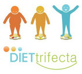 mark for DIETTRIFECTA, trademark #85310349