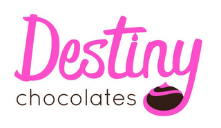 mark for DESTINY CHOCOLATES, trademark #85316836