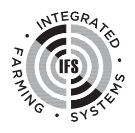 mark for · INTEGRATED · FARMING · SYSTEMS IFS, trademark #85319328