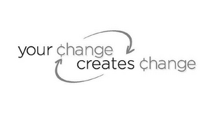 mark for YOUR CHANGE CREATES CHANGE, trademark #85336638