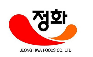 mark for JEONG HWA FOODS CO. LTD, trademark #85359900