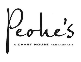 mark for PEOHE'S A CHART HOUSE RESTAURANT, trademark #85380772