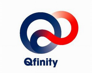 mark for Q QFINITY, trademark #85381610