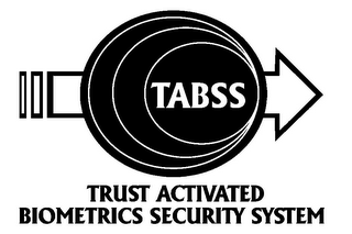 mark for TABSS TRUST ACTIVATED BIOMETRICS SECURITY SYSTEM, trademark #85383646