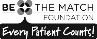 mark for BE THE MATCH FOUNDATION EVERY PATIENT COUNTS!, trademark #85394308