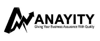 mark for A ANAYITY GIVING YOUR BUSINESS ASSURANCE WITH QUALITY, trademark #85403911